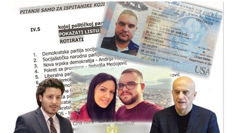 Lažni diplomata-Simijanović je imao dvostruku misiju u Crnoj Gori